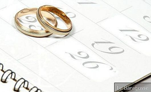 How to plan a wedding in a few months